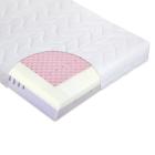 Materac do łóżeczka TRIO VISCO-COMFORT 120x60 + pokrowiec Basic